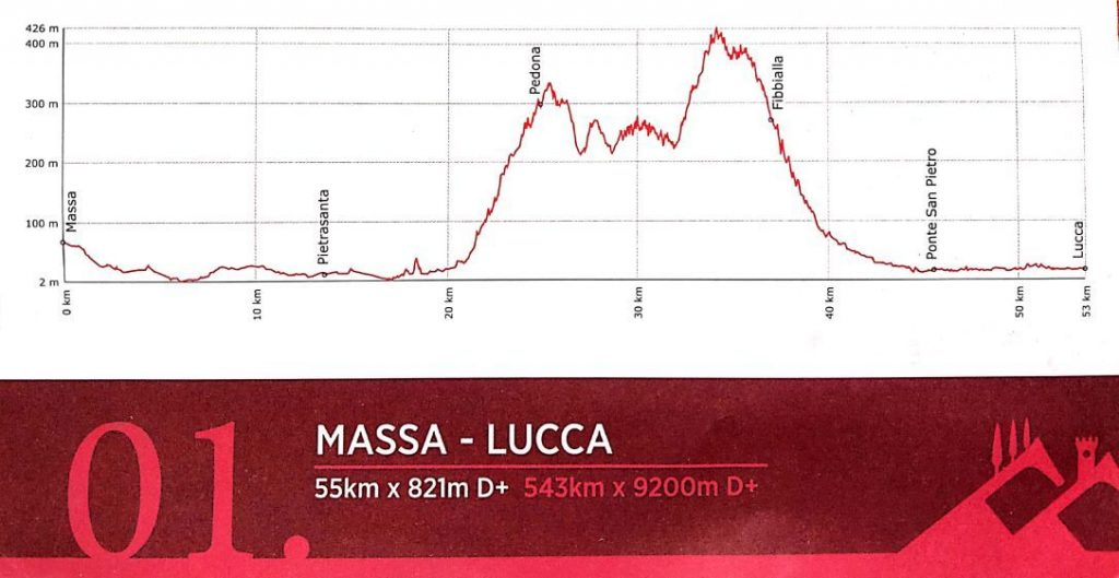 Tuscany Trail 2019 gpx map route 1