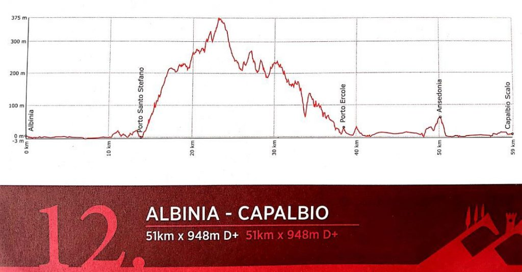 Tuscany Trail 2019 gpx map route 12