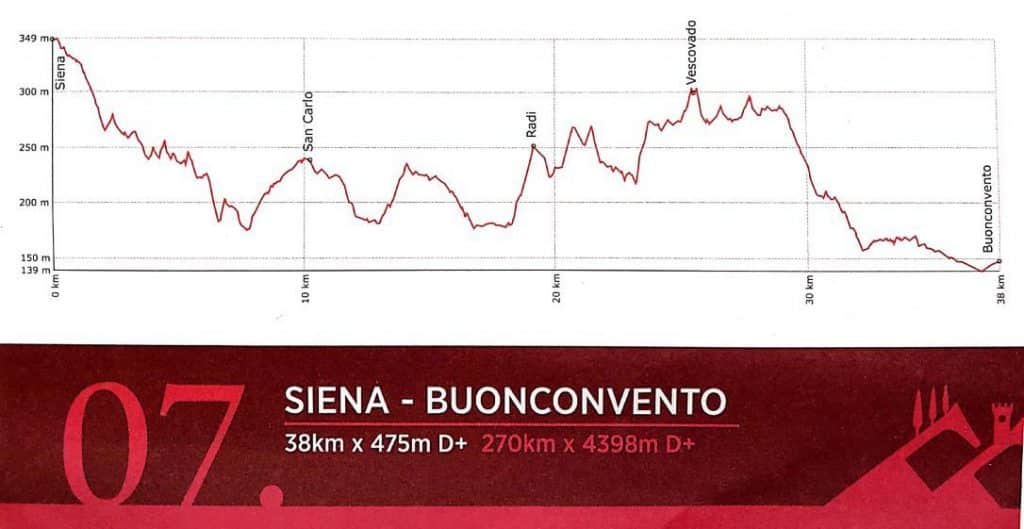 Tuscany Trail 2019 gpx map route 7