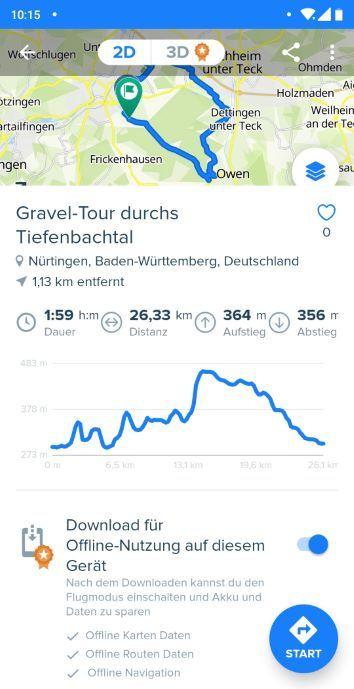 Bikemap Test Erfahrungen Fahrradtouren und Strecke offline Download