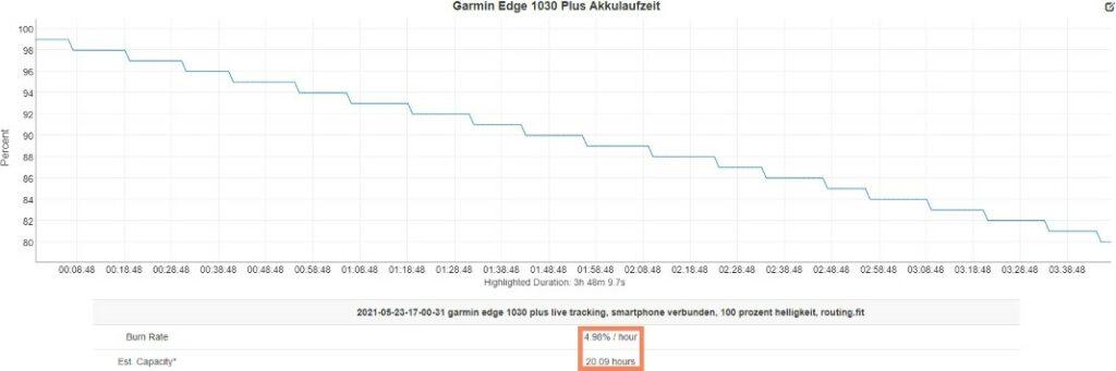 garmin edge 1030 plus akkulaufzeit 2