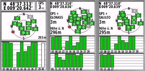 garmin gpsmap 64sx gps satelliten